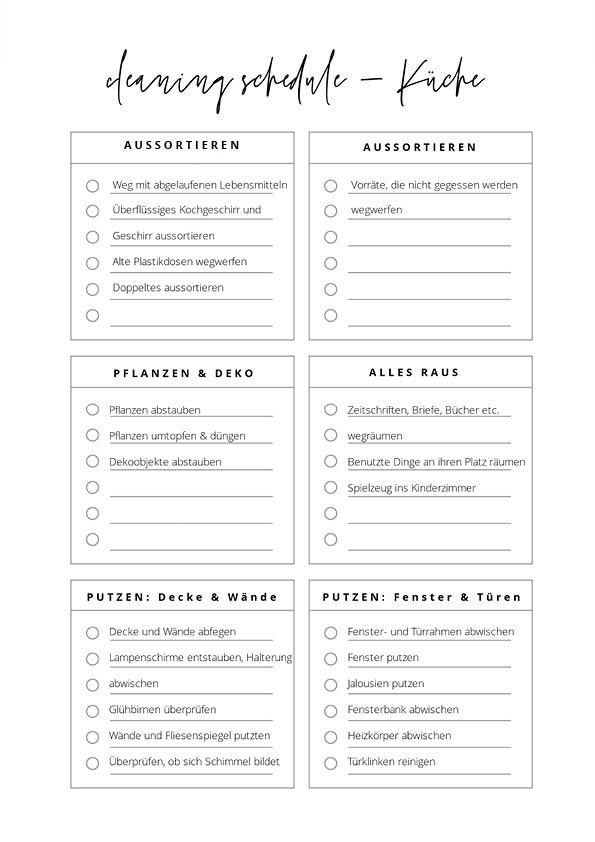 Frühjahrsputz Küche: Die Checkliste